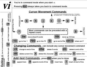 Comandos Resumen de Vi